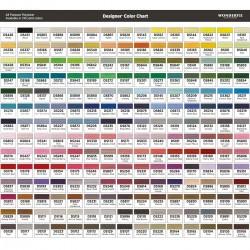 Wonder Fil - Wonderfil Polyester Dikiş İpliği (210 Renk Seçeneği)