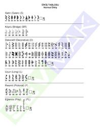 Janome MC 9900 - Bilgisayarlı Dikiş-Nakış Piko Makinesi - Thumbnail